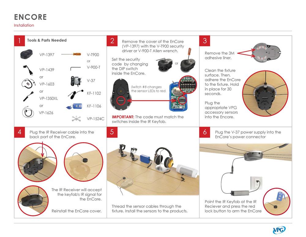 Verizon EnCore Step by Step
