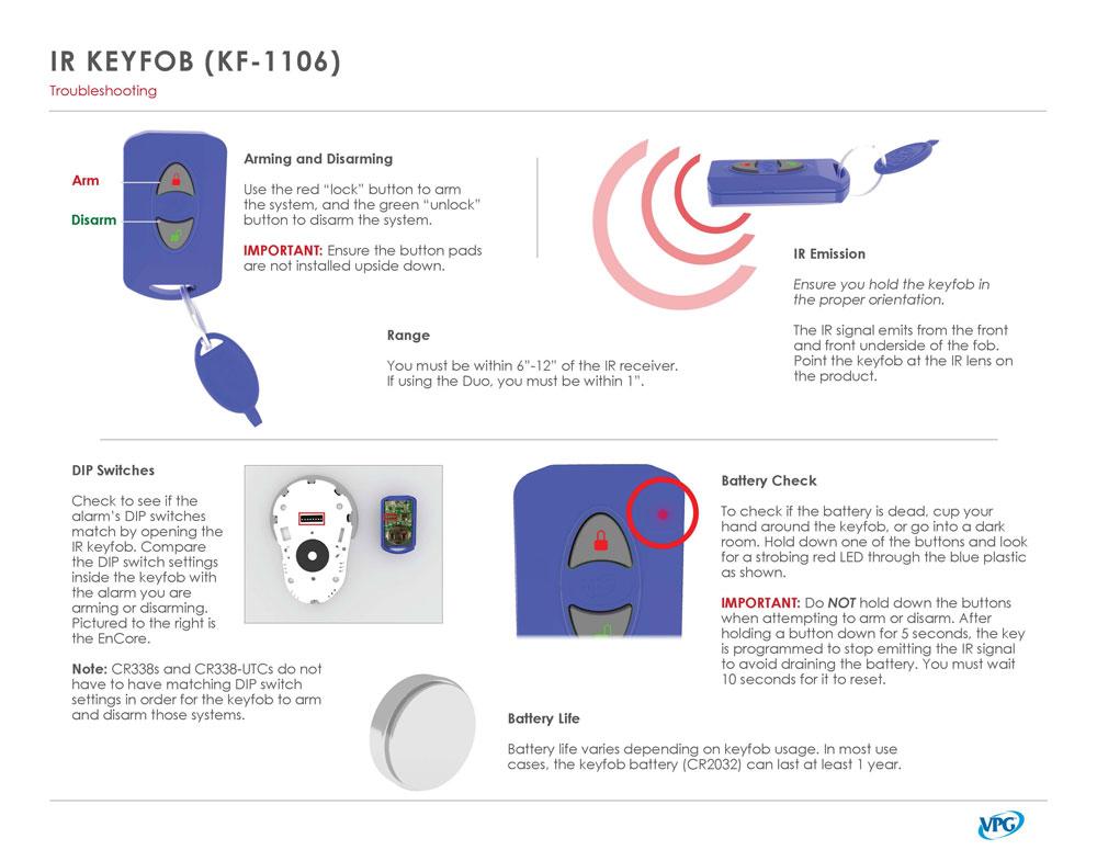 Verizon IR Keyfob 338 Troubleshooting