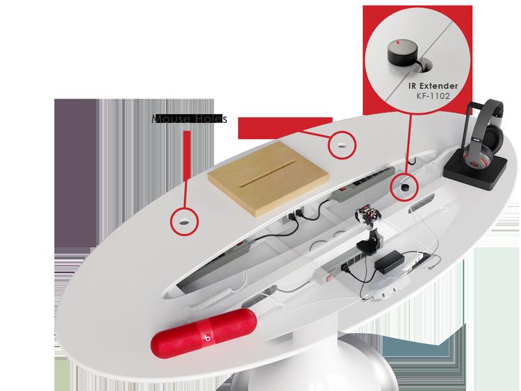 Verizon - Smart Full Zone Table 3